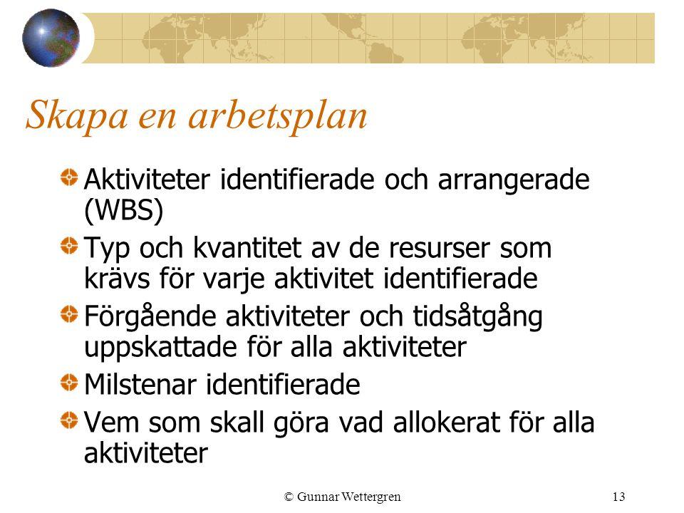 © Gunnar Wettergren13 Skapa en arbetsplan Aktiviteter identifierade och arrangerade (WBS) Typ och kvantitet av de resurser som krävs för varje aktivit