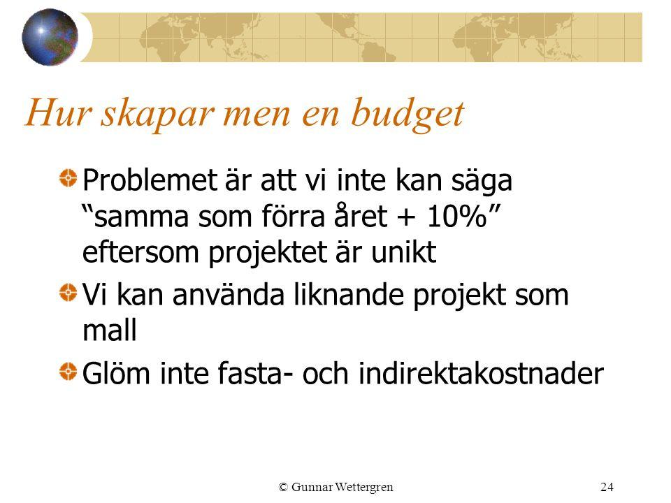 """© Gunnar Wettergren24 Hur skapar men en budget Problemet är att vi inte kan säga """"samma som förra året + 10%"""" eftersom projektet är unikt Vi kan använ"""