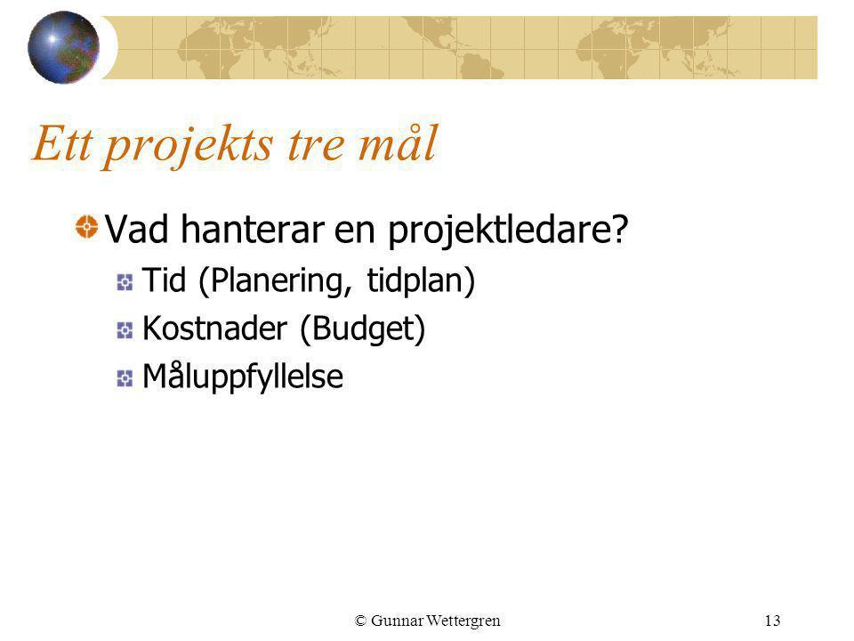 © Gunnar Wettergren13 Ett projekts tre mål Vad hanterar en projektledare? Tid (Planering, tidplan) Kostnader (Budget) Måluppfyllelse