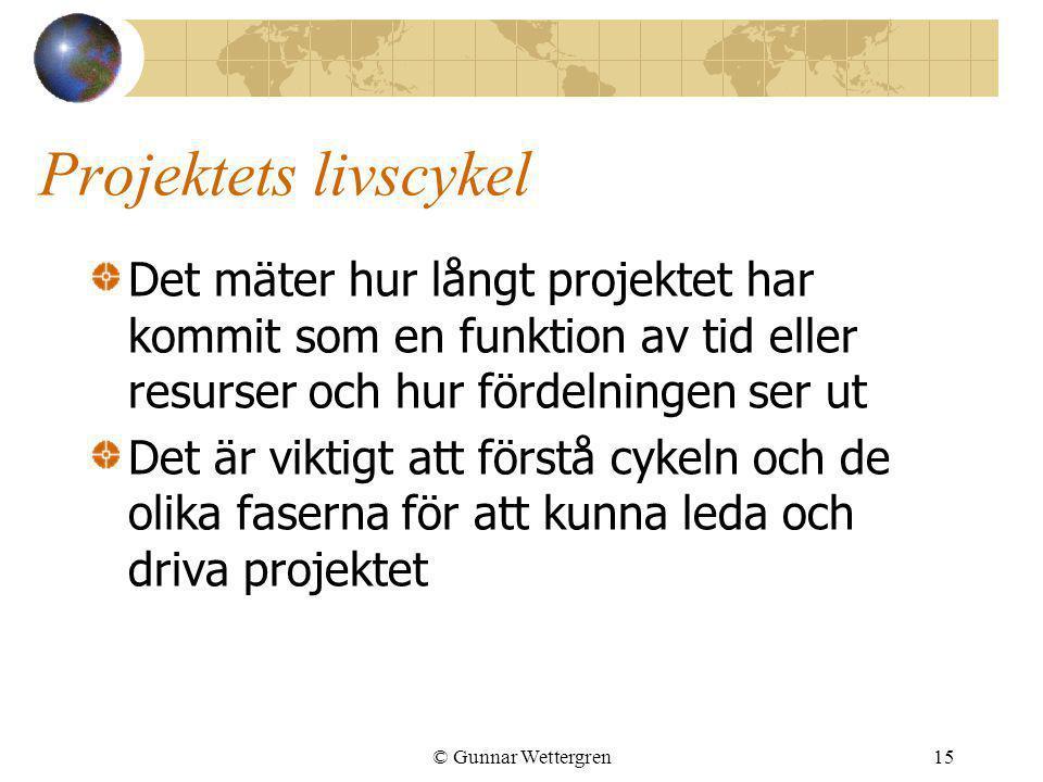 © Gunnar Wettergren15 Projektets livscykel Det mäter hur långt projektet har kommit som en funktion av tid eller resurser och hur fördelningen ser ut
