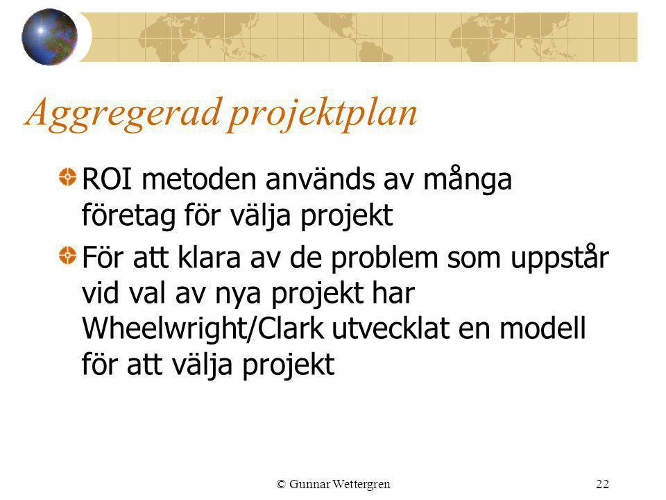 © Gunnar Wettergren22 Aggregerad projektplan ROI metoden används av många företag för välja projekt För att klara av de problem som uppstår vid val av