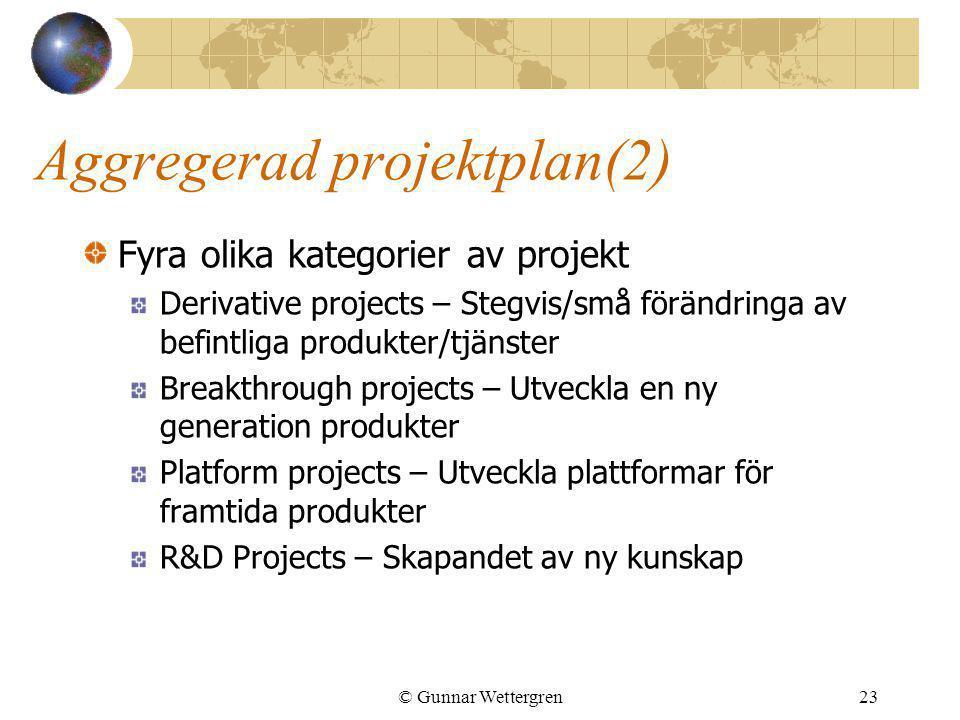© Gunnar Wettergren23 Aggregerad projektplan(2) Fyra olika kategorier av projekt Derivative projects – Stegvis/små förändringa av befintliga produkter