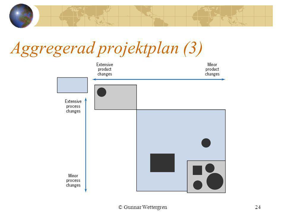 © Gunnar Wettergren24 Aggregerad projektplan (3)