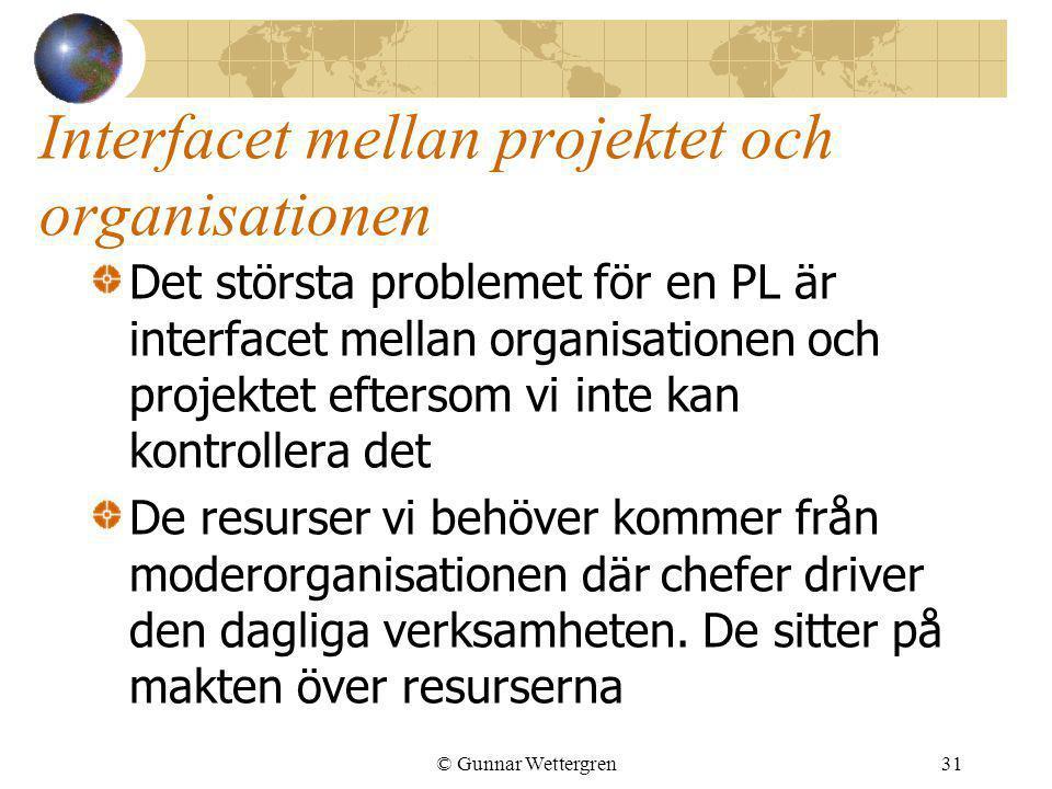 © Gunnar Wettergren31 Interfacet mellan projektet och organisationen Det största problemet för en PL är interfacet mellan organisationen och projektet