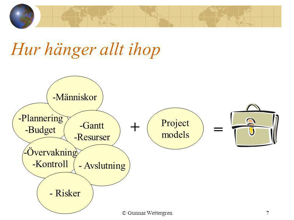 © Gunnar Wettergren7 Hur hänger allt ihop -Plannering -Budget -Människor -Gantt -Resurser -Övervakning -Kontroll - Avslutning + Project models = - Ris