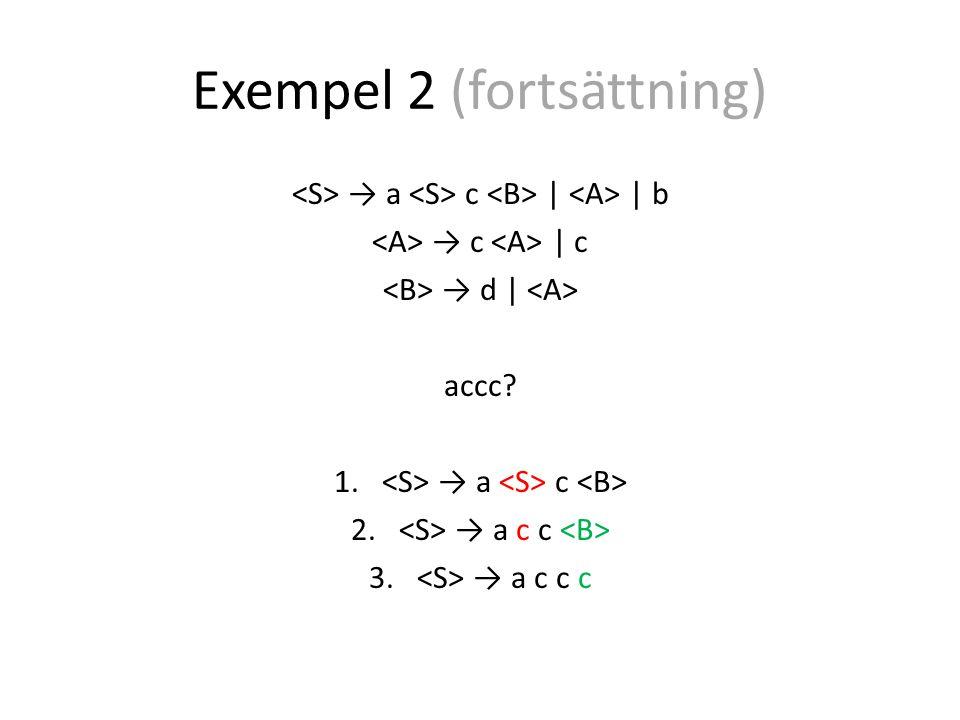 Exempel 2 (fortsättning) → a c | | b → c | c → d | accc 1. → a c 2. → a c c 3. → a c c c