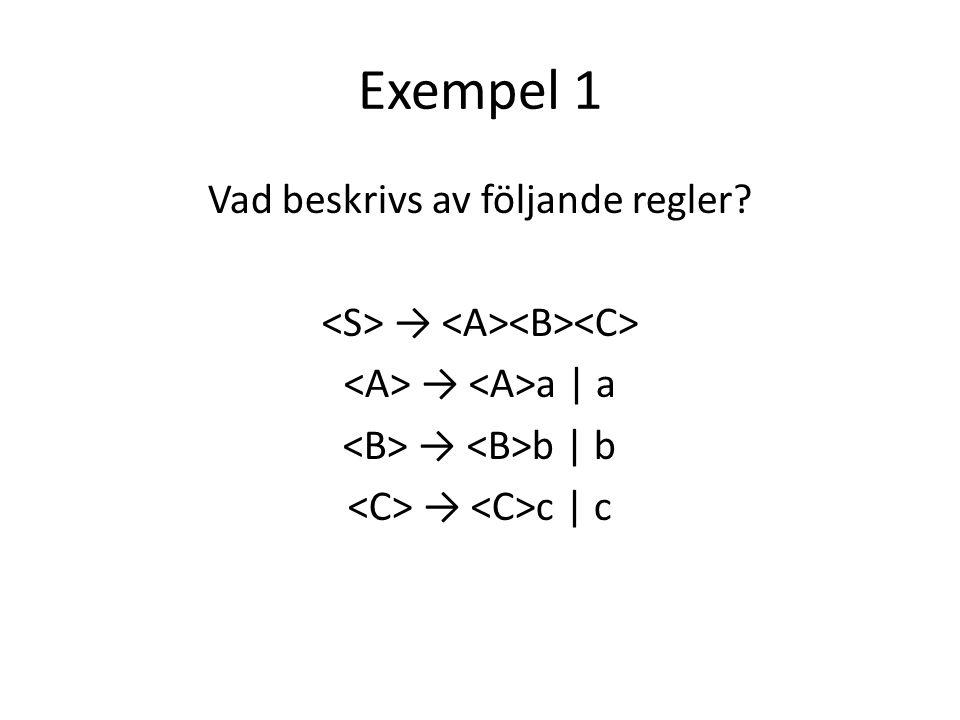 Exempel 1 (fortsättning) → S, A, B och C är regler som beskriver syntaxen för det beskrivna språket Regeln S består av tre andra regler Dessa förekommer i ordningen A, sedan B och sist C