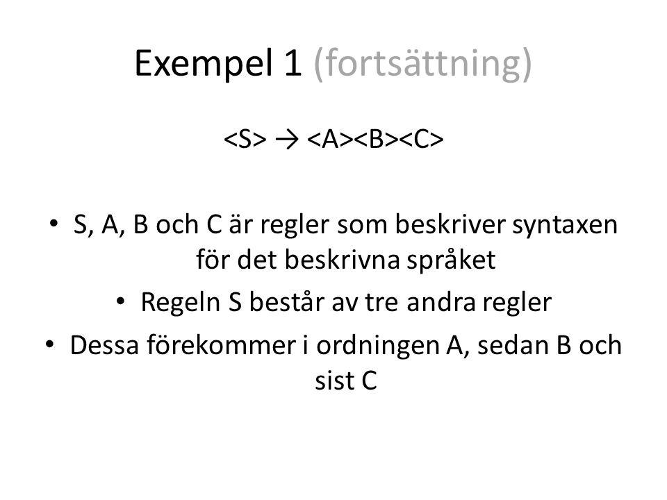 Exempel 1 (fortsättning) → a   a Symbolen   betyder eller Att består av är BNF:s sätt att hantera rekursion Regeln A beskriver alltså att a kan förekomma en eller flera gånger