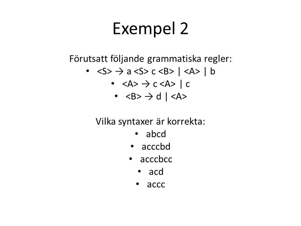 Exempel 2 Förutsatt följande grammatiska regler: → a c | | b → c | c → d | Vilka syntaxer är korrekta: abcd acccbd acccbcc acd accc