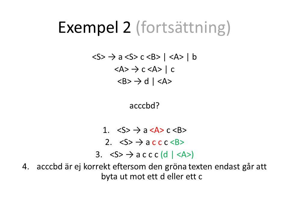 Exempel 2 (fortsättning) → a c     b → c   c → d   acccbcc.