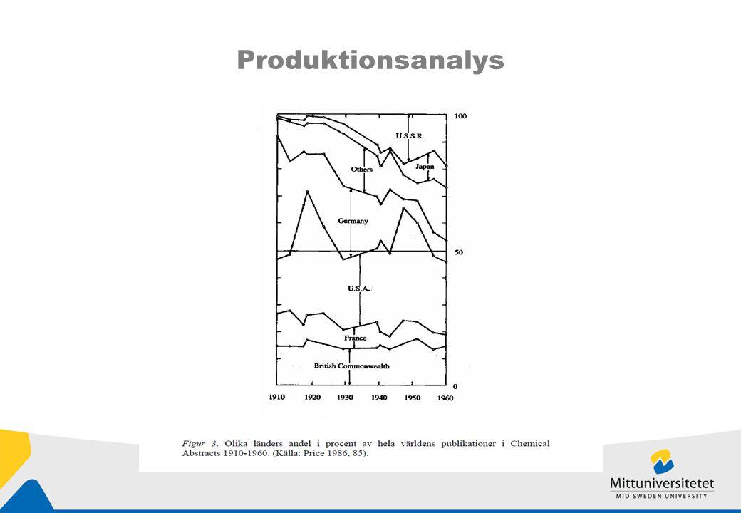 Produktionsanalys