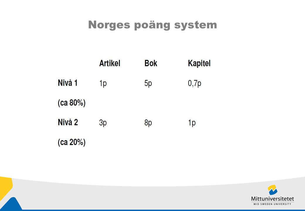Norges poäng system