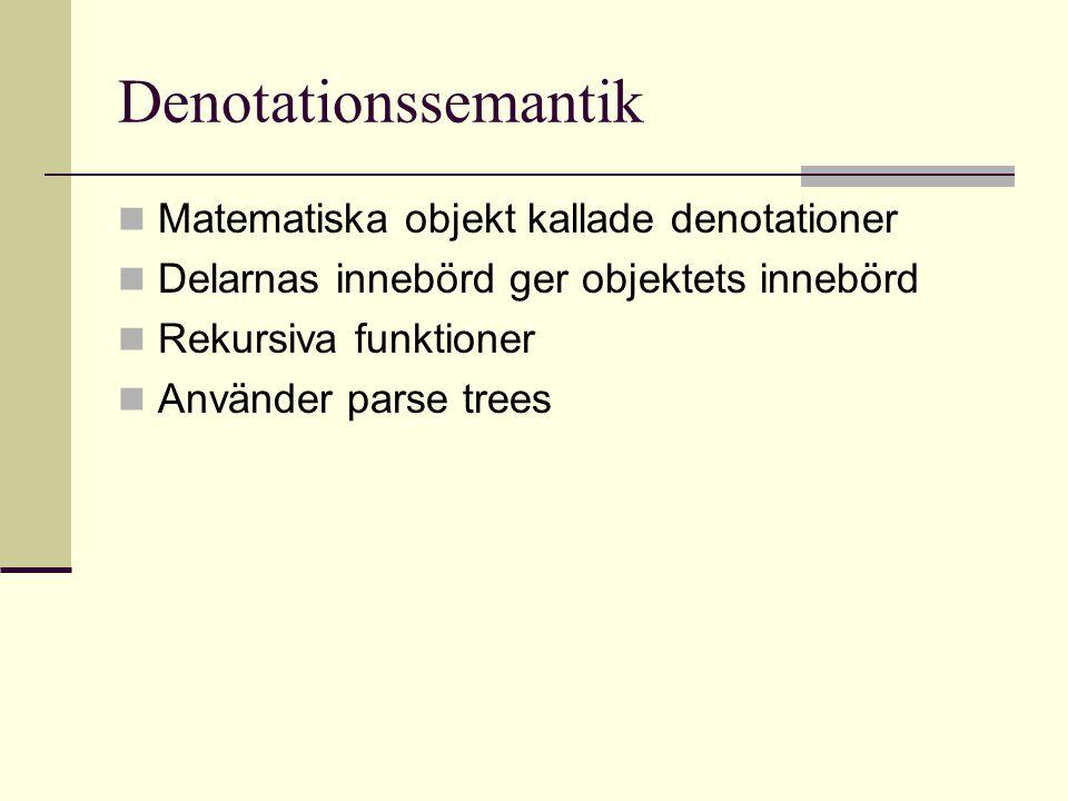 Denotationssemantik Matematiska objekt kallade denotationer Delarnas innebörd ger objektets innebörd Rekursiva funktioner Använder parse trees