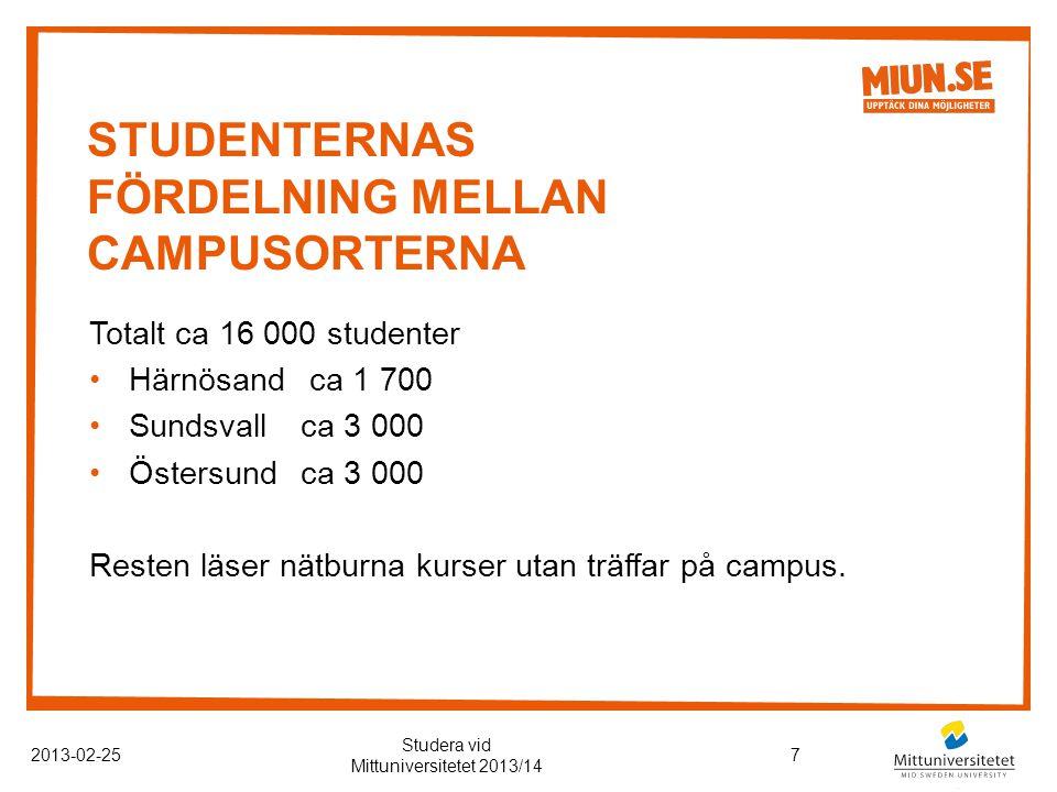 STUDENTERNAS FÖRDELNING MELLAN CAMPUSORTERNA 2013-02-257 Studera vid Mittuniversitetet 2013/14 Totalt ca 16 000 studenter Härnösand ca 1 700 Sundsvallca 3 000 Östersundca 3 000 Resten läser nätburna kurser utan träffar på campus.