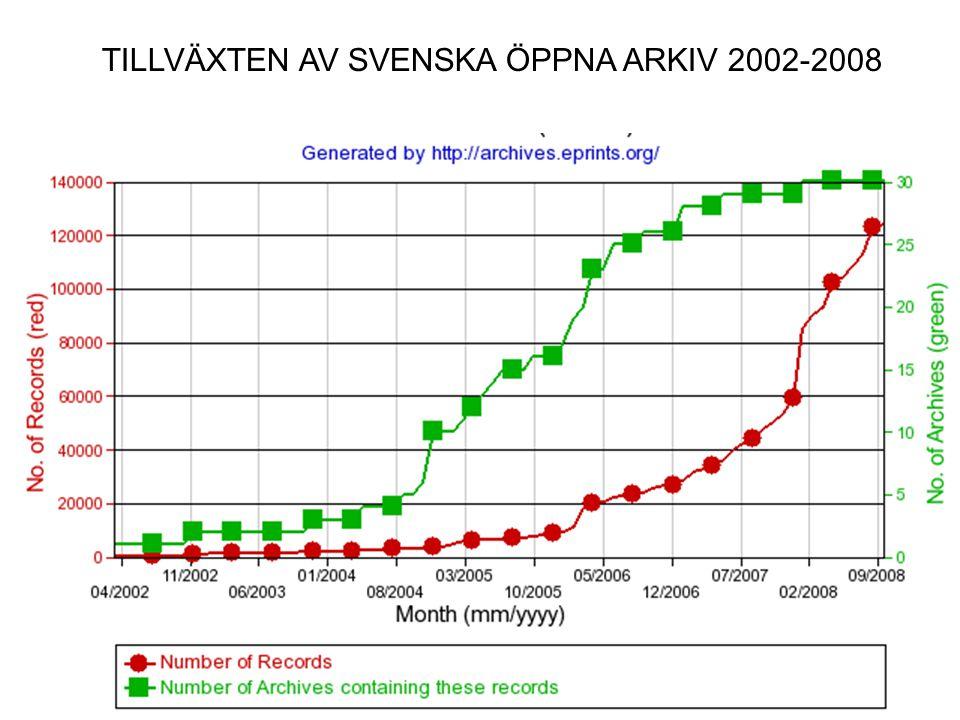 Inge-Bert Täljedal www.taljedal.se TILLVÄXTEN AV SVENSKA ÖPPNA ARKIV 2002-2008