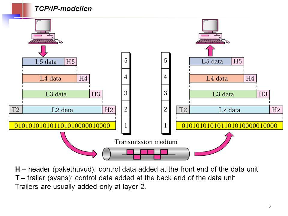 Tekniska skydd mot dataintrång Access control lists (ACL) Switchar (paketväxlar) Antivirusprogram Nätverksbrandvägg (proxy, paketfiltrering, NAT) Personlig brandvägg Leaktest och portskanning.