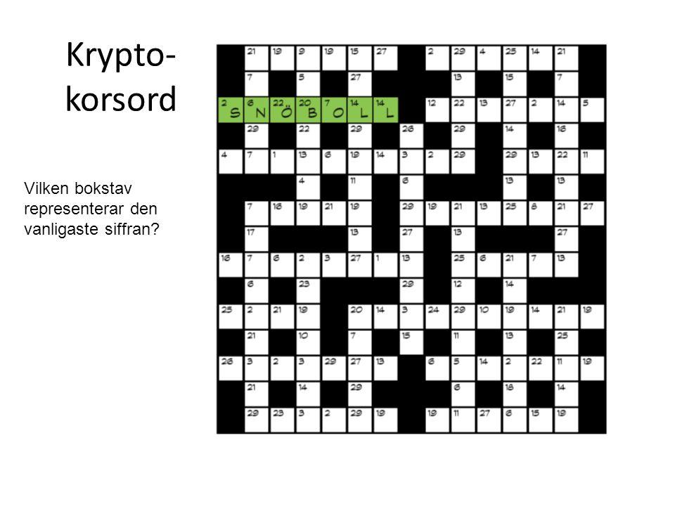 Krypto- korsord Vilken bokstav representerar den vanligaste siffran?