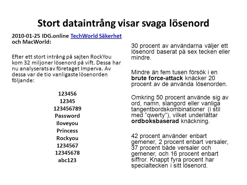 Stort dataintrång visar svaga lösenord 2010-01-25 IDG.online TechWorld Säkerhet och MacWorld:TechWorld Säkerhet Efter ett stort intrång på sajten Rock