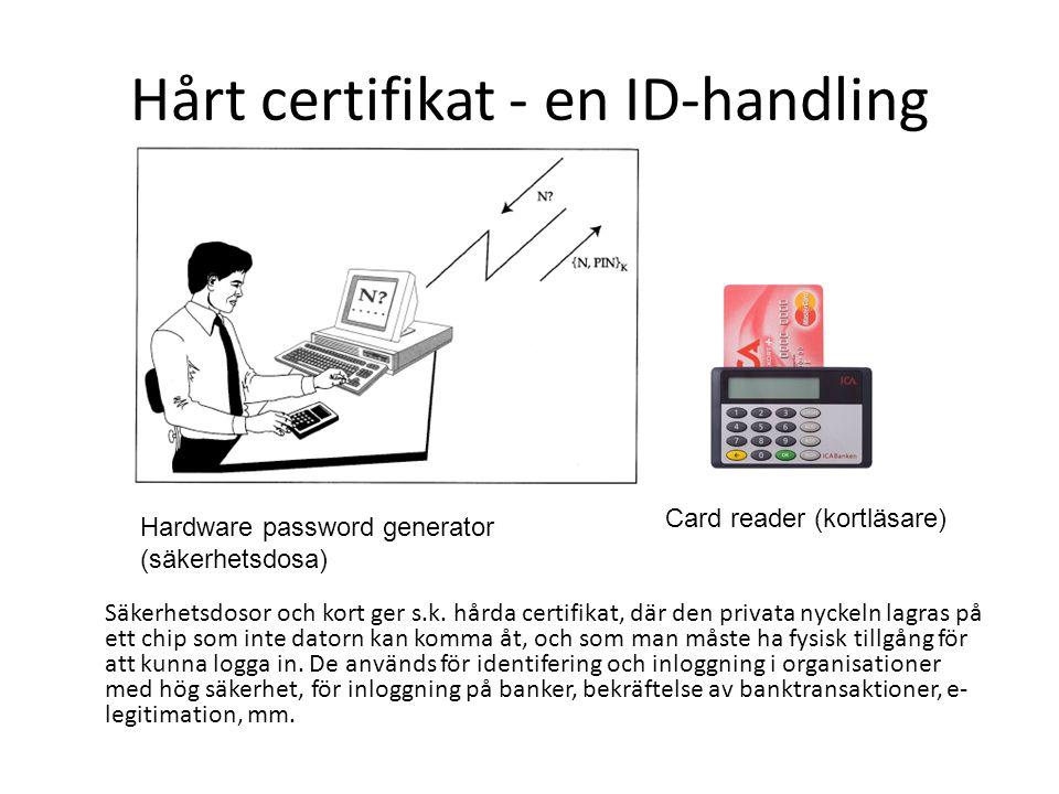 Hårt certifikat - en ID-handling Säkerhetsdosor och kort ger s.k. hårda certifikat, där den privata nyckeln lagras på ett chip som inte datorn kan kom