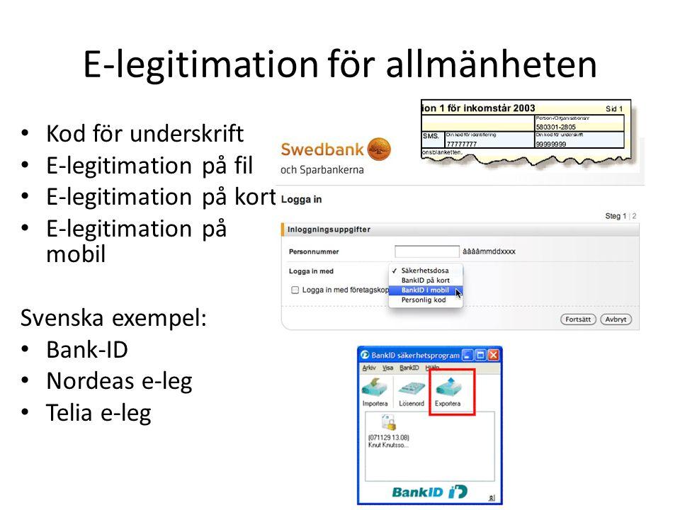 E-legitimation för allmänheten Kod för underskrift E-legitimation på fil E-legitimation på kort E-legitimation på mobil Svenska exempel: Bank-ID Nordeas e-leg Telia e-leg