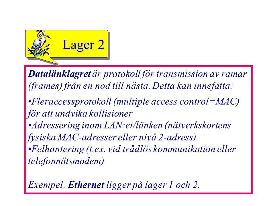 26 Datalänklagret är protokoll för transmission av ramar (frames) från en nod till nästa. Detta kan innefatta: Fleraccessprotokoll (multiple access co