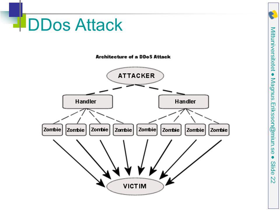 Mittuniversitetet ● Magnus.Eriksson@miun.se ● Slide 22 DDos Attack