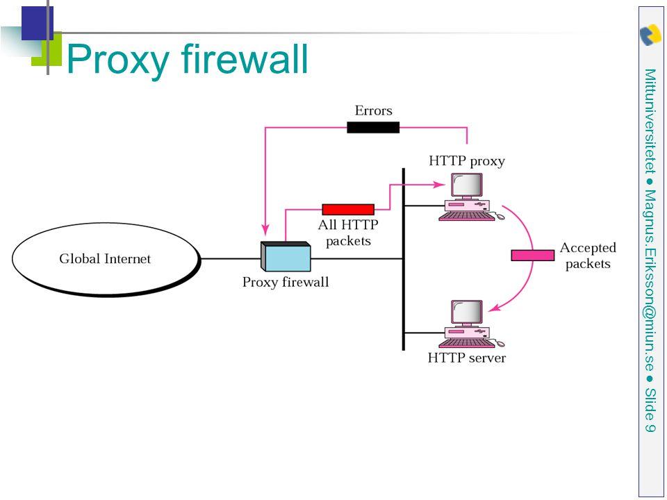 Mittuniversitetet ● Magnus.Eriksson@miun.se ● Slide 9 Proxy firewall