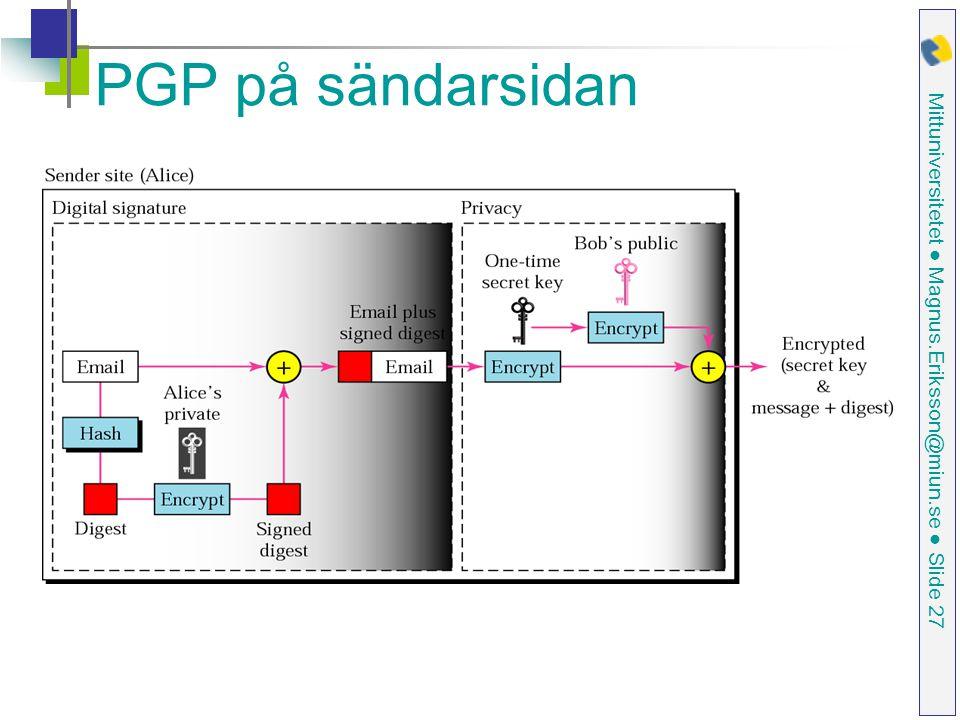 Mittuniversitetet ● Magnus.Eriksson@miun.se ● Slide 27 PGP på sändarsidan