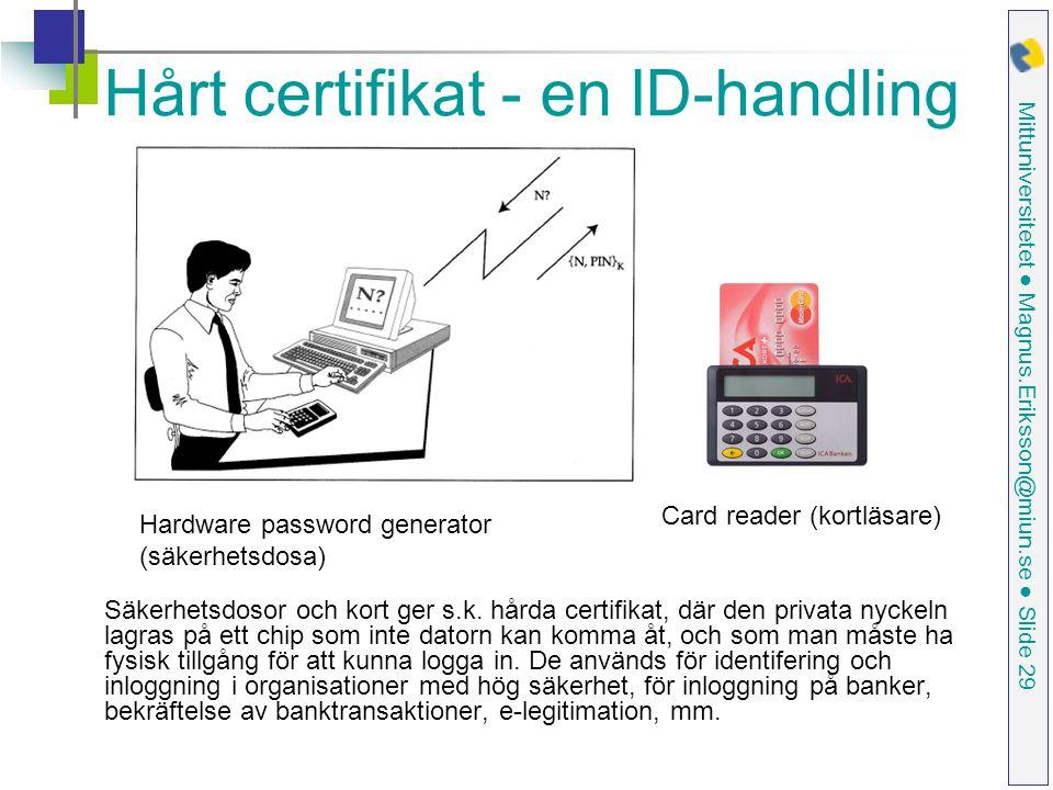 Mittuniversitetet ● Magnus.Eriksson@miun.se ● Slide 29 Hårt certifikat - en ID-handling Säkerhetsdosor och kort ger s.k.