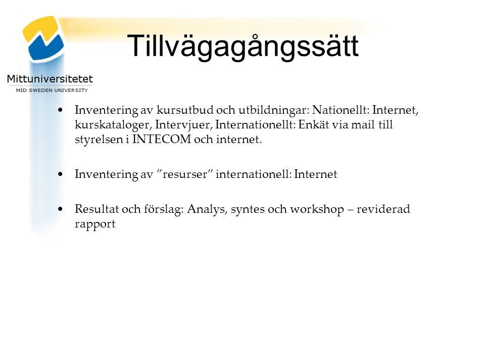 Tillvägagångssätt Inventering av kursutbud och utbildningar: Nationellt: Internet, kurskataloger, Intervjuer, Internationellt: Enkät via mail till styrelsen i INTECOM och internet.