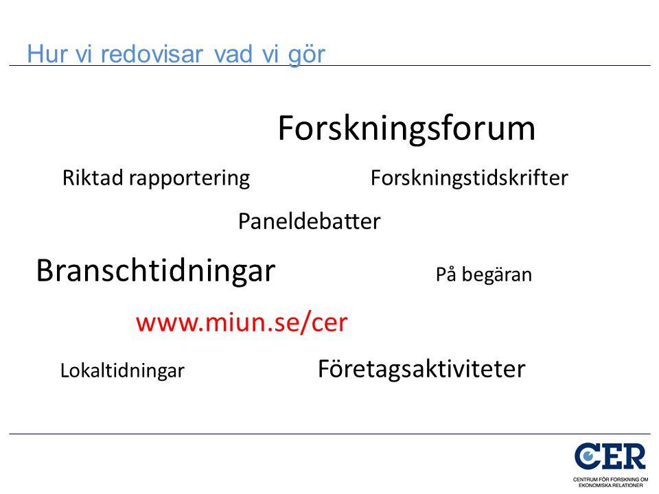Forskningsforum Riktad rapportering Forskningstidskrifter Paneldebatter Branschtidningar På begäran www.miun.se/cer Lokaltidningar Företagsaktiviteter Hur vi redovisar vad vi gör
