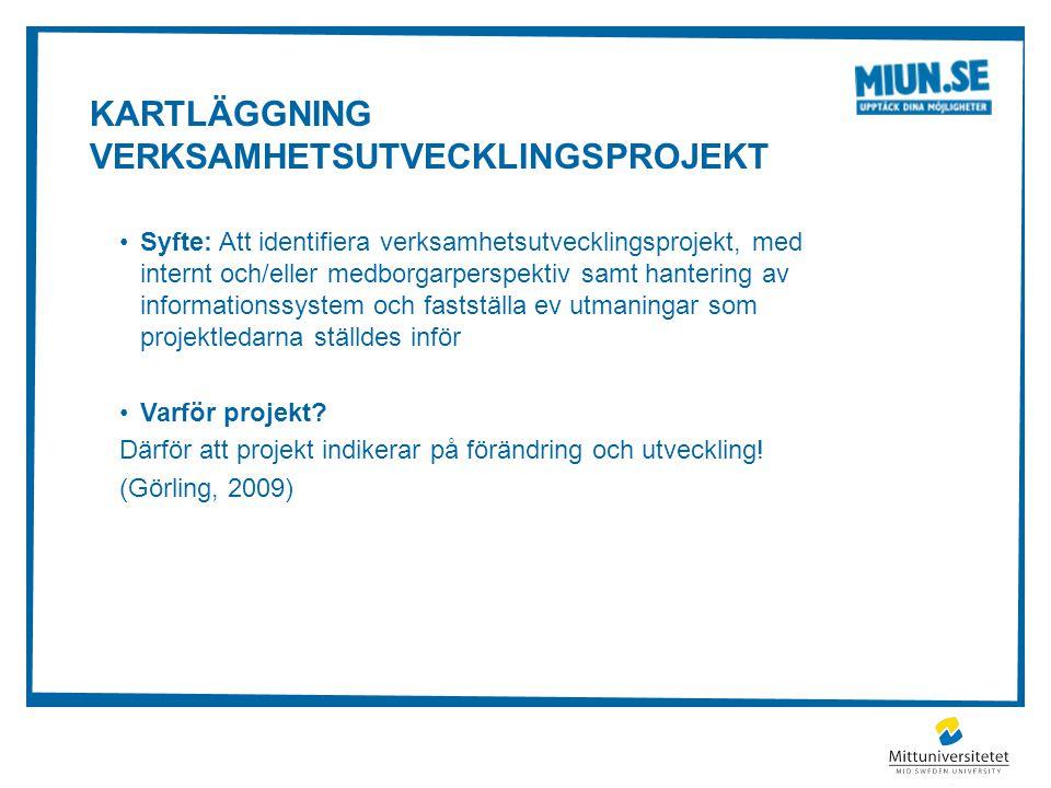 KARTLÄGGNING VERKSAMHETSUTVECKLINGSPROJEKT Syfte: Att identifiera verksamhetsutvecklingsprojekt, med internt och/eller medborgarperspektiv samt hanter
