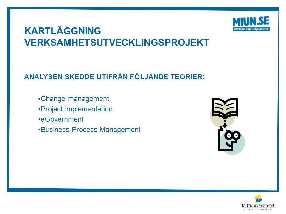 KARTLÄGGNING VERKSAMHETSUTVECKLINGSPROJEKT ANALYSEN SKEDDE UTIFRÅN FÖLJANDE TEORIER: Change management Project implementation eGovernment Business Pro