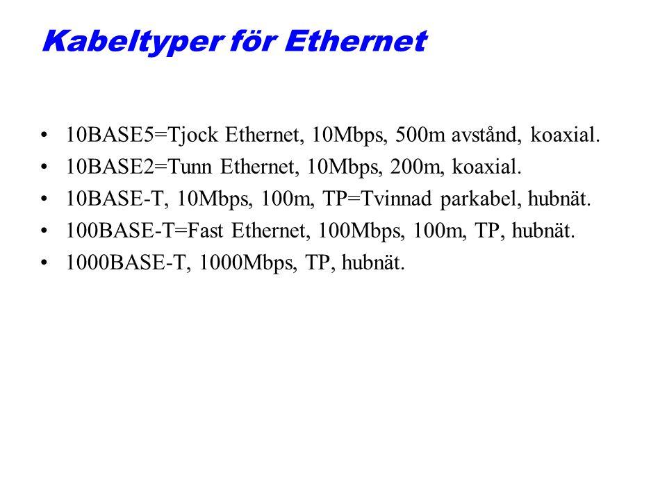 Kabeltyper för Ethernet 10BASE5=Tjock Ethernet, 10Mbps, 500m avstånd, koaxial. 10BASE2=Tunn Ethernet, 10Mbps, 200m, koaxial. 10BASE-T, 10Mbps, 100m, T