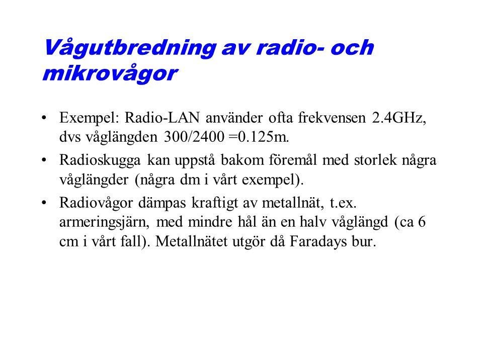 Vågutbredning av radio- och mikrovågor Exempel: Radio-LAN använder ofta frekvensen 2.4GHz, dvs våglängden 300/2400 =0.125m. Radioskugga kan uppstå bak