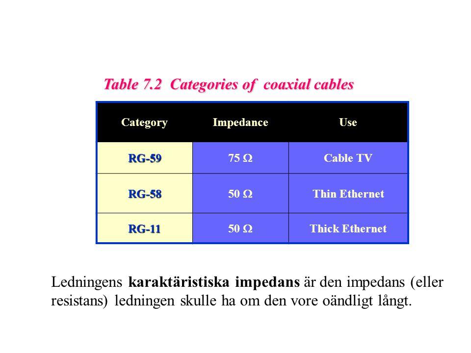 Figure 9.12 Data rate