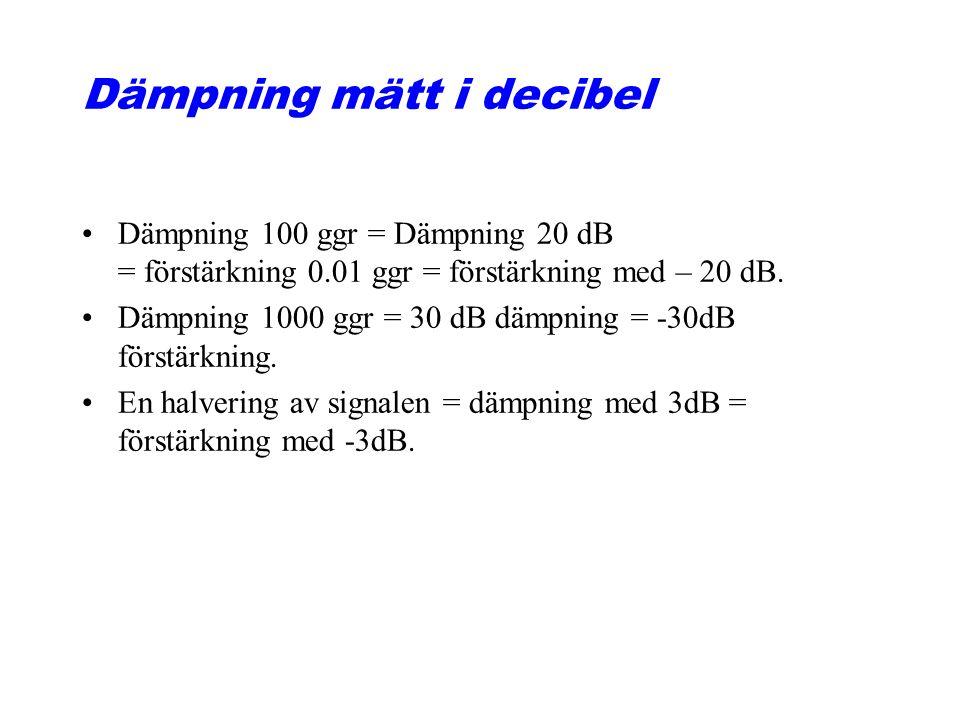 Förstärkning mätt i decibel (dB) 1 gång effektförstärkning = 0 dB.
