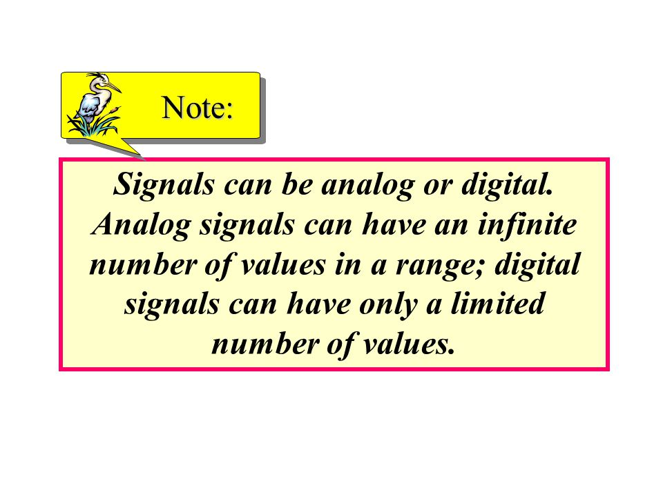 Example 2 A signal has four data levels with a pulse duration of 1 ms.