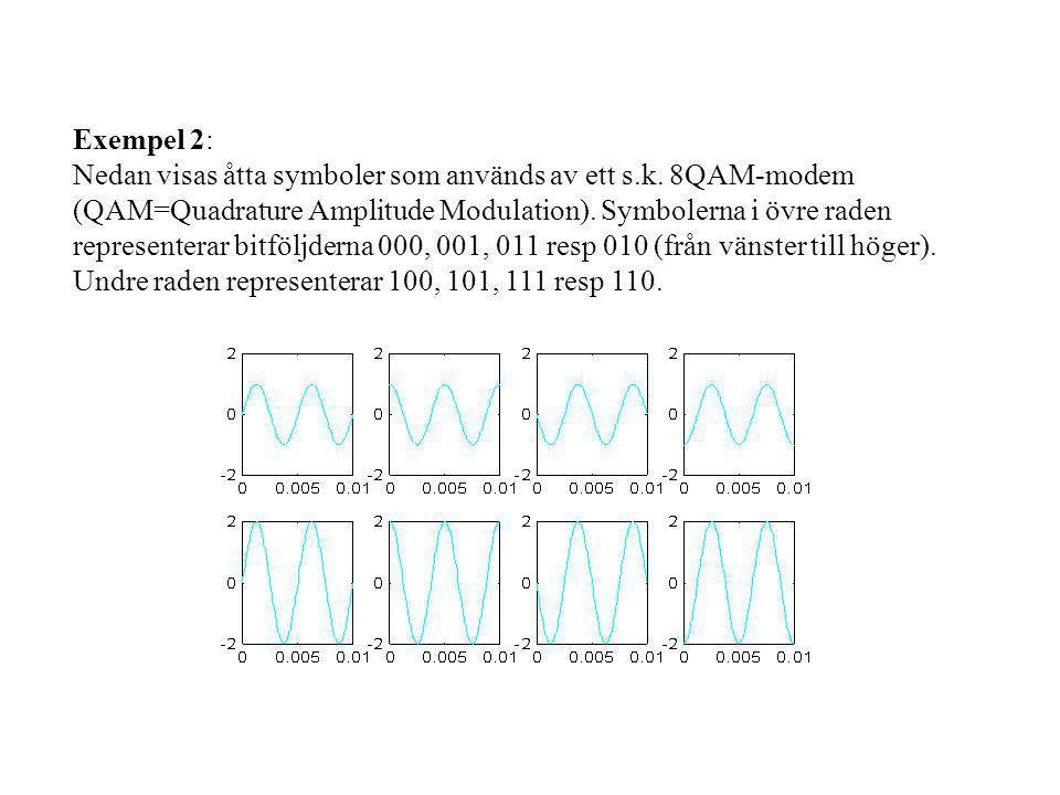 Exempel 2: Nedan visas åtta symboler som används av ett s.k.