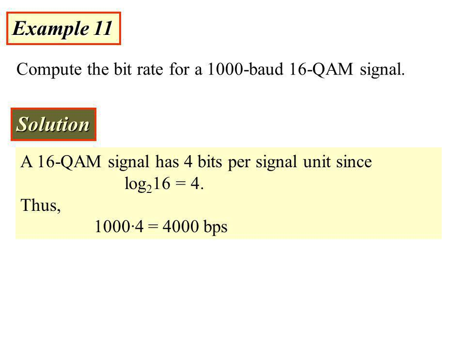 Example 11 Compute the bit rate for a 1000-baud 16-QAM signal.