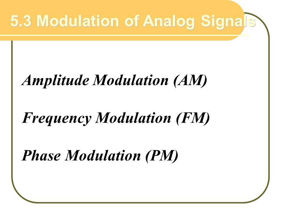5.3 Modulation of Analog Signals Amplitude Modulation (AM) Frequency Modulation (FM) Phase Modulation (PM)