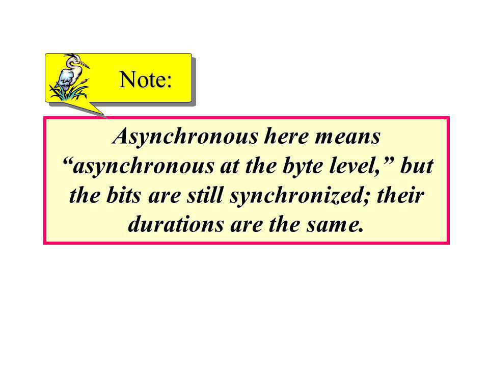 "Asynchronous here means ""asynchronous at the byte level,"" but the bits are still synchronized; their durations are the same. Note:"
