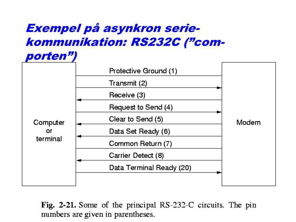 Exempel på asynkron serie- kommunikation: RS232C ( com- porten )