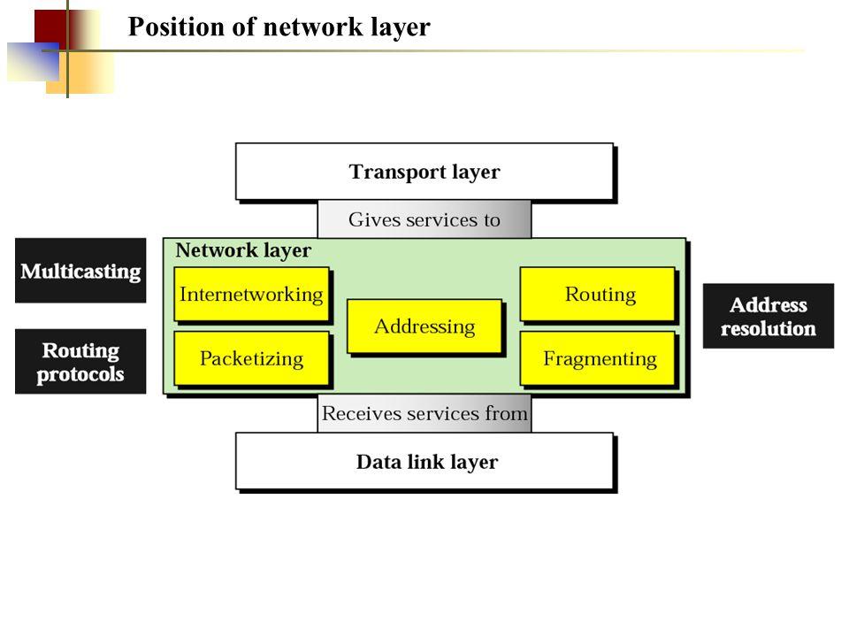 Network layer duties