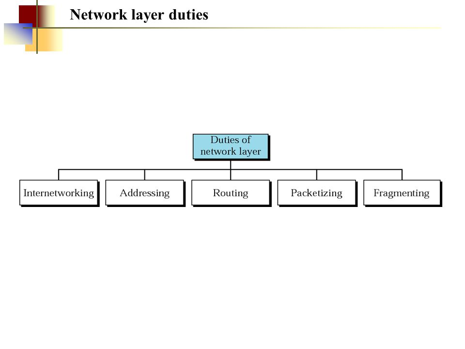 Chapter 19 Host-to-Host Delivery: Internetworking, Addressing, and Routing
