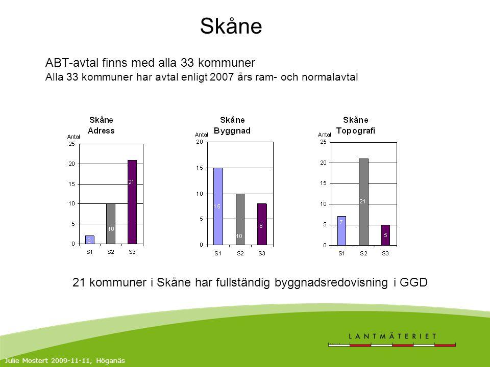 Skåne ABT-avtal finns med alla 33 kommuner Alla 33 kommuner har avtal enligt 2007 års ram- och normalavtal 21 kommuner i Skåne har fullständig byggnad