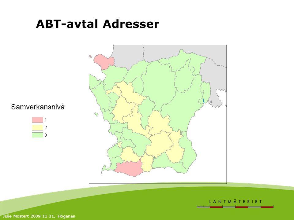 ABT-avtal Adresser Julie Mostert 2009-11-11, Höganäs Samverkansnivå