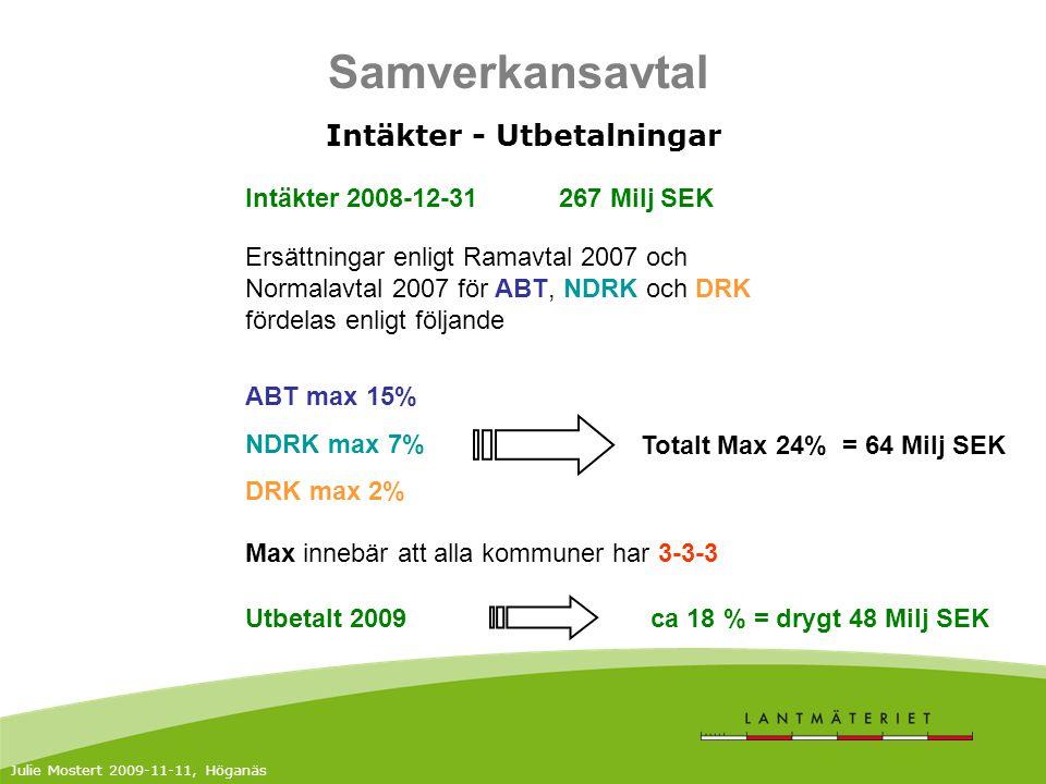 Intäkter - Utbetalningar Intäkter 2008-12-31267 Milj SEK Ersättningar enligt Ramavtal 2007 och Normalavtal 2007 för ABT, NDRK och DRK fördelas enligt