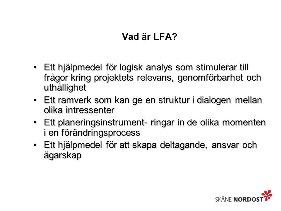 LFA-metodens nio steg Omvärldsanalys Intressentanalys Problem/situationsanalys (Problemträd) Målformulering (Målträd) Aktivitetsplan Resursplanering Indikatorer, mått på måluppfyllelse Riskanalys Analys av förutsättningar för måluppfyllelse