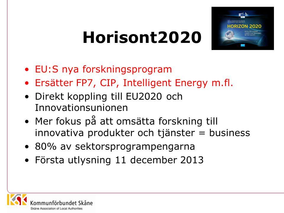 Horisont2020 EU:S nya forskningsprogram Ersätter FP7, CIP, Intelligent Energy m.fl. Direkt koppling till EU2020 och Innovationsunionen Mer fokus på at